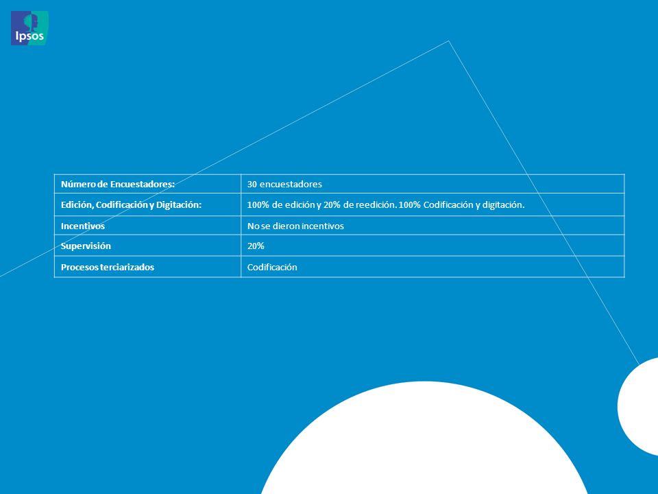 Número de Encuestadores:30 encuestadores Edición, Codificación y Digitación:100% de edición y 20% de reedición. 100% Codificación y digitación. Incent