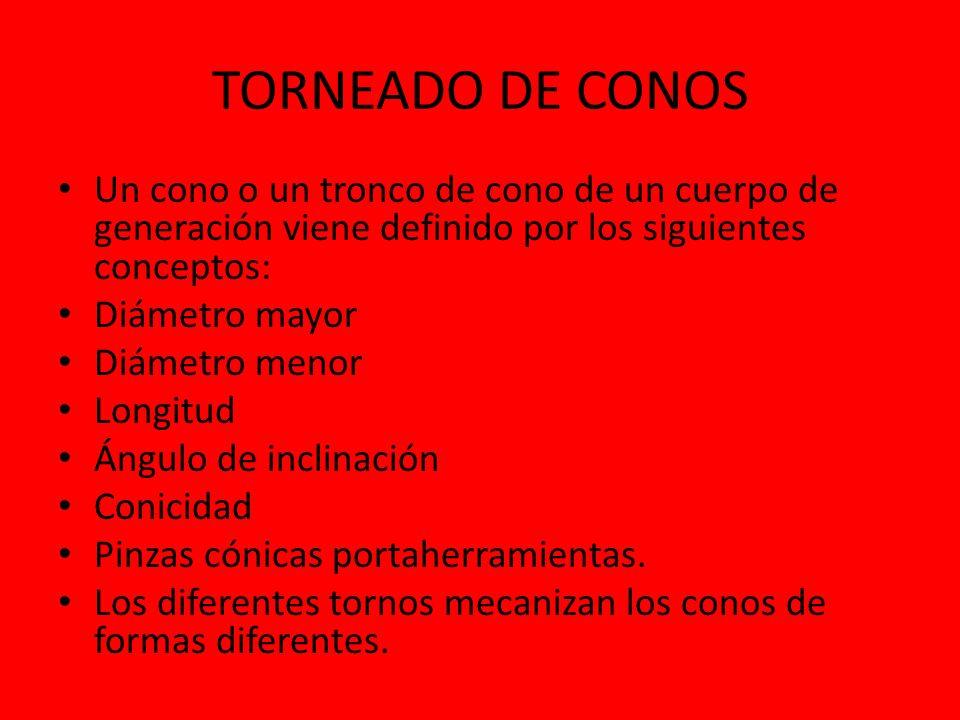 TORNEADO DE CONOS Un cono o un tronco de cono de un cuerpo de generación viene definido por los siguientes conceptos: Diámetro mayor Diámetro menor Lo