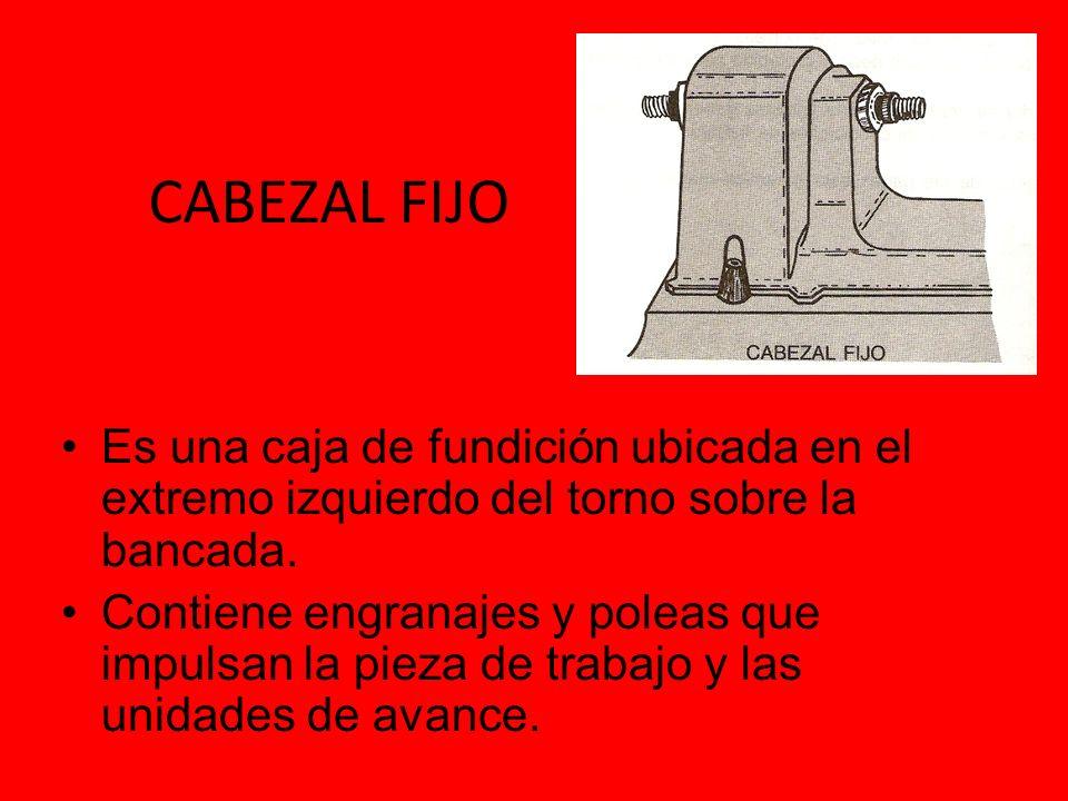 CABEZAL FIJO Es una caja de fundición ubicada en el extremo izquierdo del torno sobre la bancada. Contiene engranajes y poleas que impulsan la pieza d