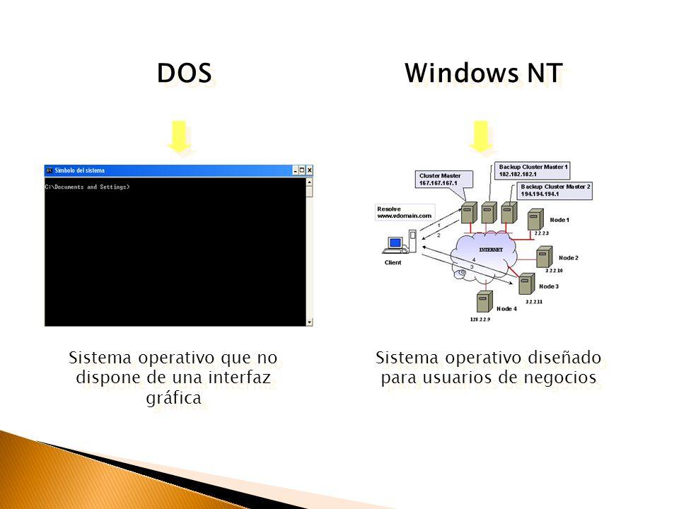 MacOS versión 10 Windows XP Profesional
