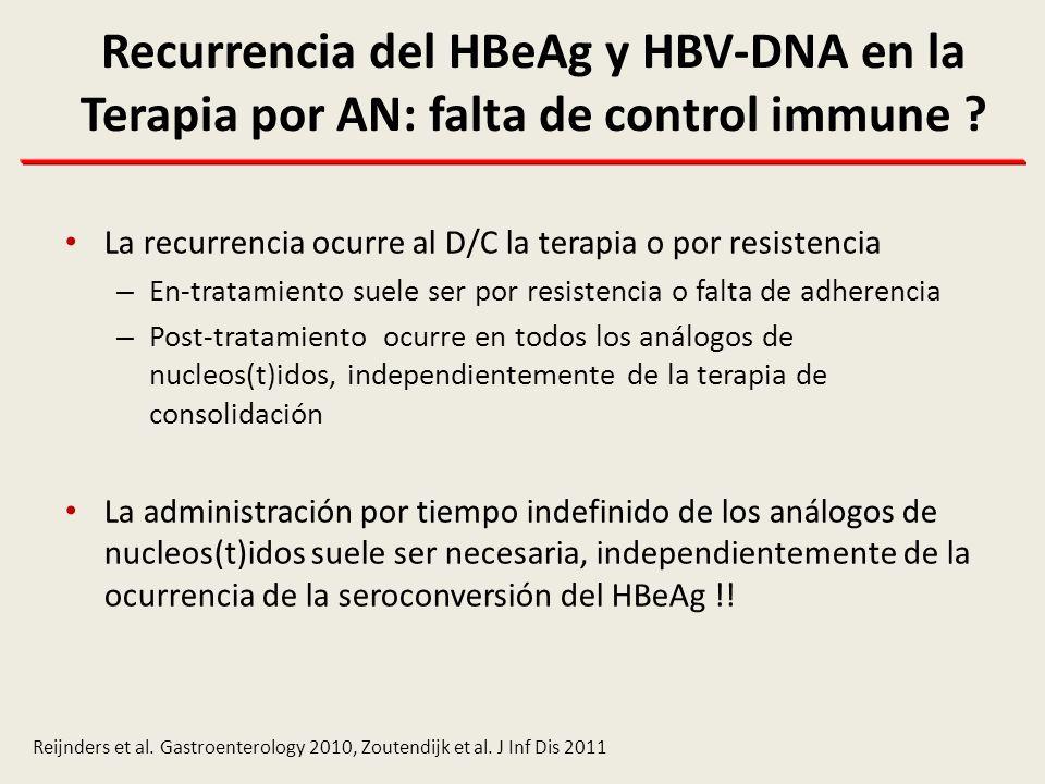 Verdades de Perogrullo: - Adherencia al tratamiento Selección adecuada de pacientes: - Selección adecuada de pacientes: Tratamiento de la HBV Crónica con PEG-IFN Cómo lograr una respuesta óptima?