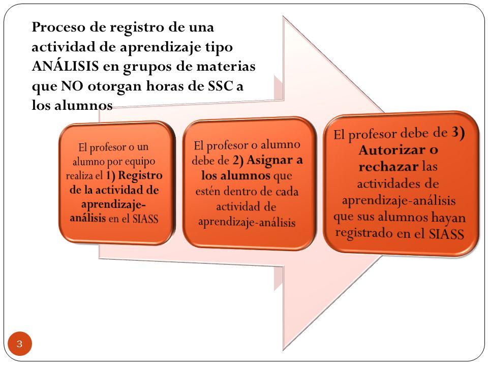 24 Dar clic en esta liga para Consulta, Registro y autorización … Seleccionar la liga para cambiar a la Actividad Aprendizaje-Análisis