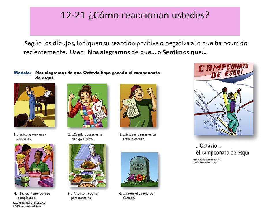 12-21 ¿Cómo reaccionan ustedes? Según los dibujos, indiquen su reacción positiva o negativa a lo que ha ocurrido recientemente. Usen: Nos alegramos de