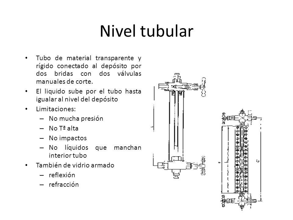 Nivel tubular Tubo de material transparente y rígido conectado al depósito por dos bridas con dos válvulas manuales de corte. El liquido sube por el t