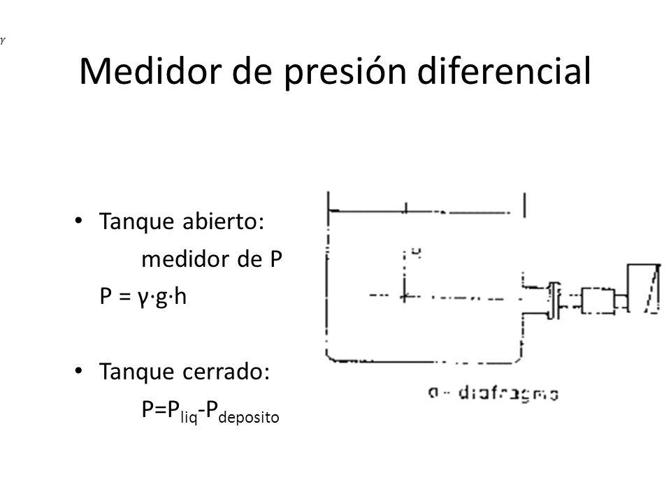 Medidor de presión diferencial Tanque abierto: medidor de P P = γ·g·h Tanque cerrado: P=P liq -P deposito
