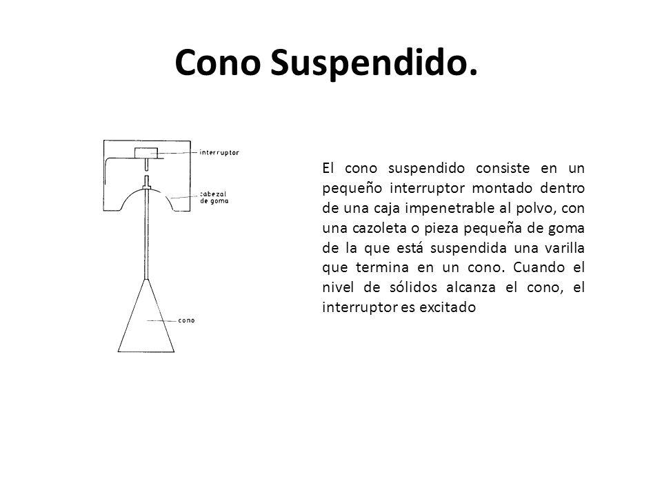 Cono Suspendido. El cono suspendido consiste en un pequeño interruptor montado dentro de una caja impenetrable al polvo, con una cazoleta o pieza pequ