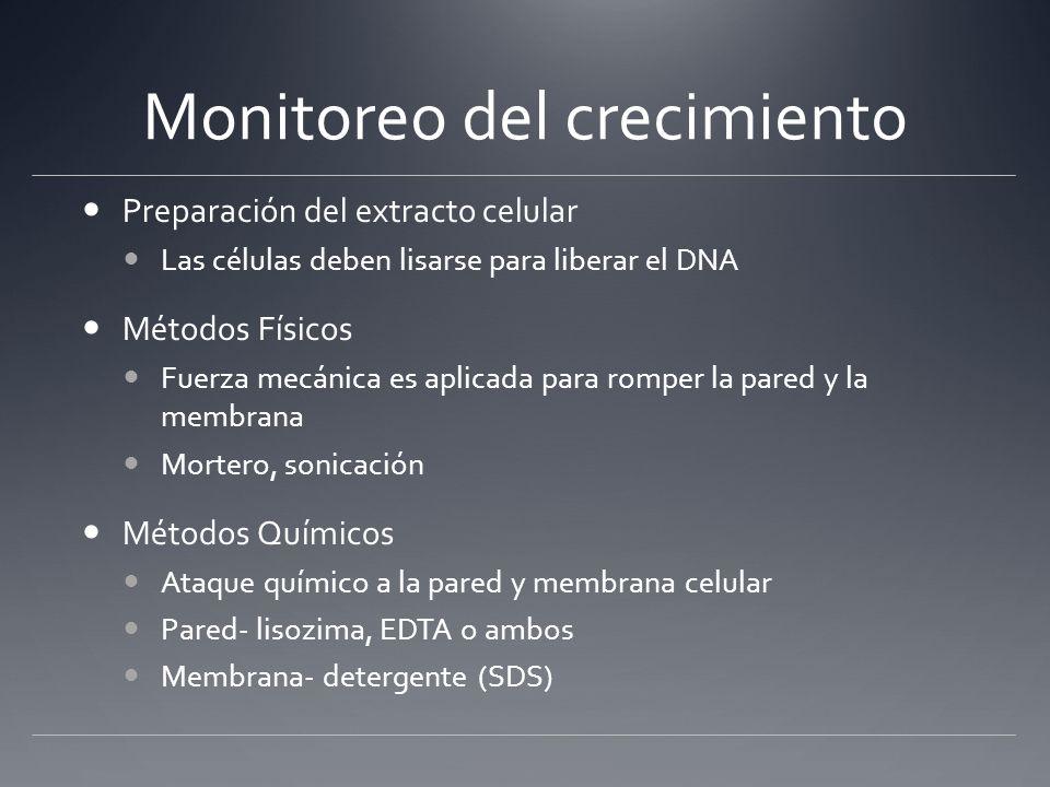 Monitoreo del crecimiento Preparación del extracto celular Las células deben lisarse para liberar el DNA Métodos Físicos Fuerza mecánica es aplicada p