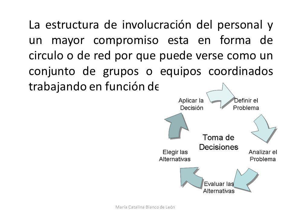 La estructura de involucración del personal y un mayor compromiso esta en forma de circulo o de red por que puede verse como un conjunto de grupos o e