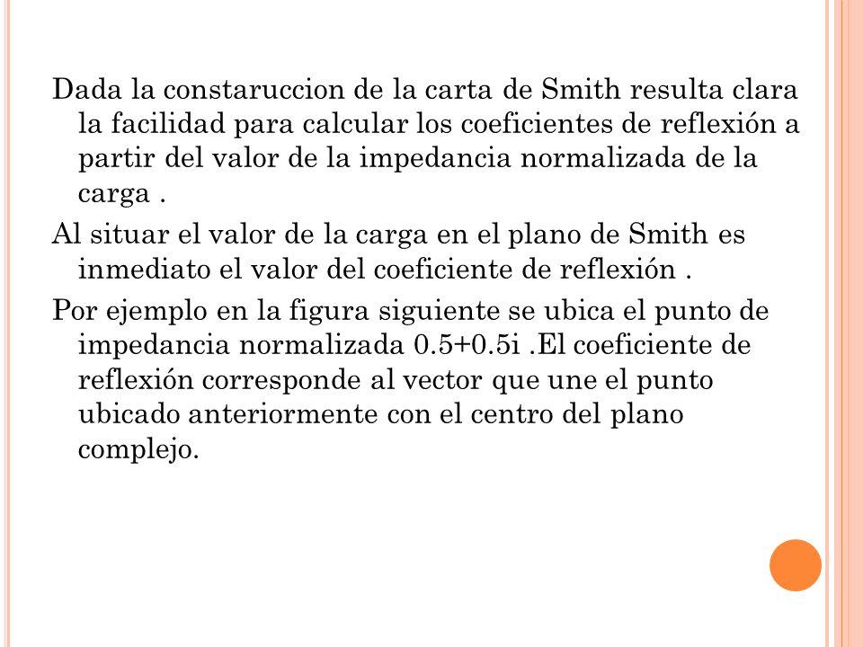 Dada la constaruccion de la carta de Smith resulta clara la facilidad para calcular los coeficientes de reflexión a partir del valor de la impedancia normalizada de la carga.