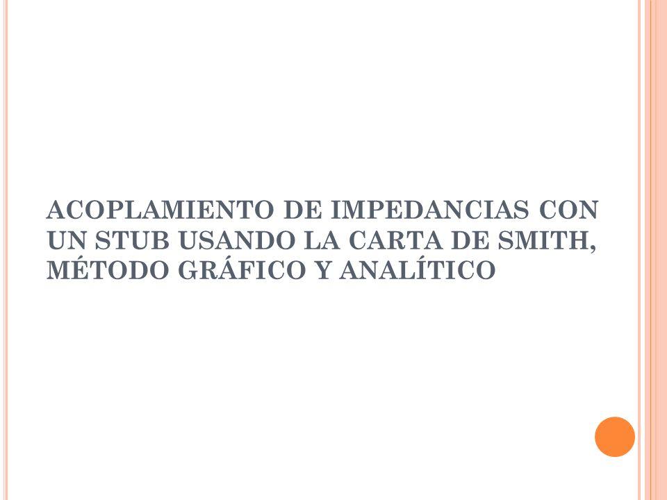 ACOPLAMIENTO DE IMPEDANCIAS CON UN STUB USANDO LA CARTA DE SMITH, MÉTODO GRÁFICO Y ANALÍTICO