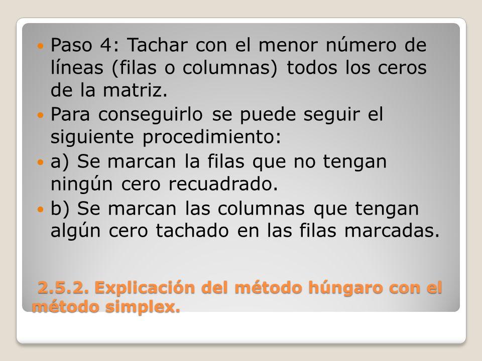 2.5.2. Explicación del método húngaro con el método simplex. 2.5.2. Explicación del método húngaro con el método simplex. Paso 4: Tachar con el menor