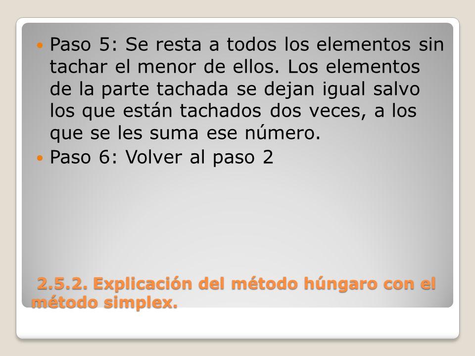 2.5.2. Explicación del método húngaro con el método simplex. 2.5.2. Explicación del método húngaro con el método simplex. Paso 5: Se resta a todos los