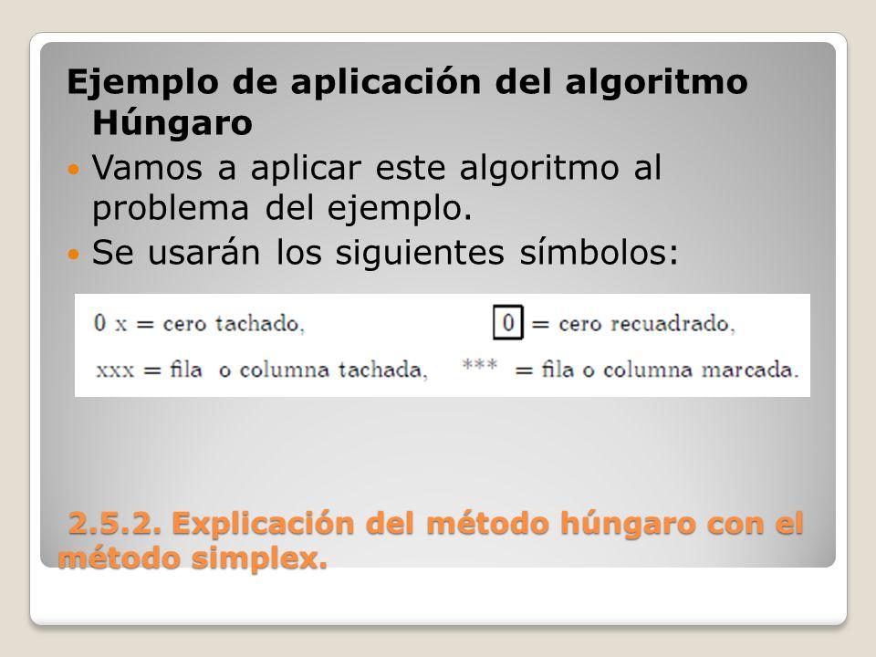 2.5.2. Explicación del método húngaro con el método simplex. 2.5.2. Explicación del método húngaro con el método simplex. Ejemplo de aplicación del al