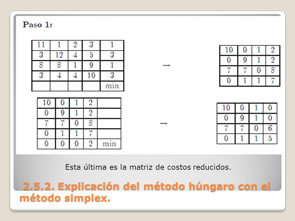 2.5.2. Explicación del método húngaro con el método simplex. 2.5.2. Explicación del método húngaro con el método simplex. Esta última es la matriz de