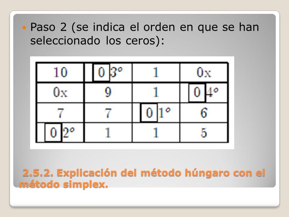 2.5.2. Explicación del método húngaro con el método simplex. 2.5.2. Explicación del método húngaro con el método simplex. Paso 2 (se indica el orden e