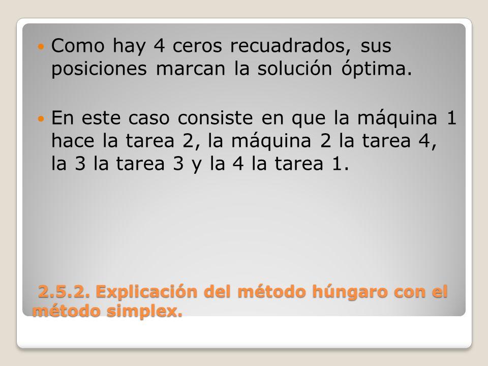 2.5.2. Explicación del método húngaro con el método simplex. 2.5.2. Explicación del método húngaro con el método simplex. Como hay 4 ceros recuadrados