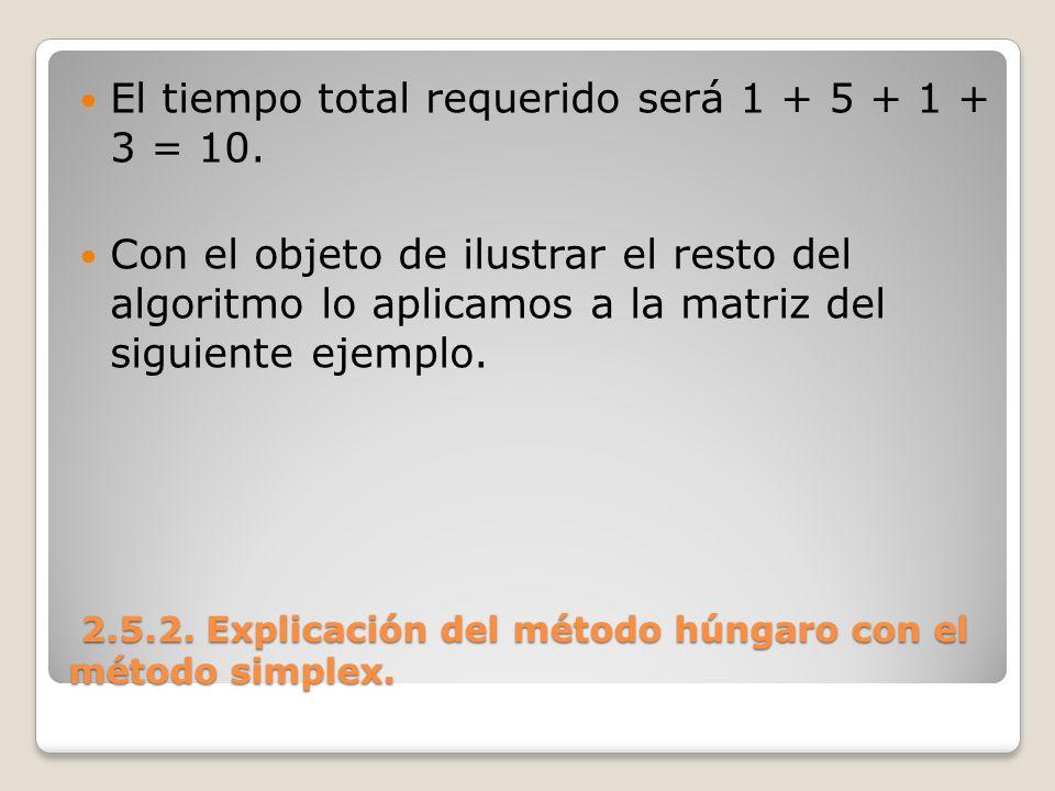 2.5.2. Explicación del método húngaro con el método simplex. 2.5.2. Explicación del método húngaro con el método simplex. El tiempo total requerido se