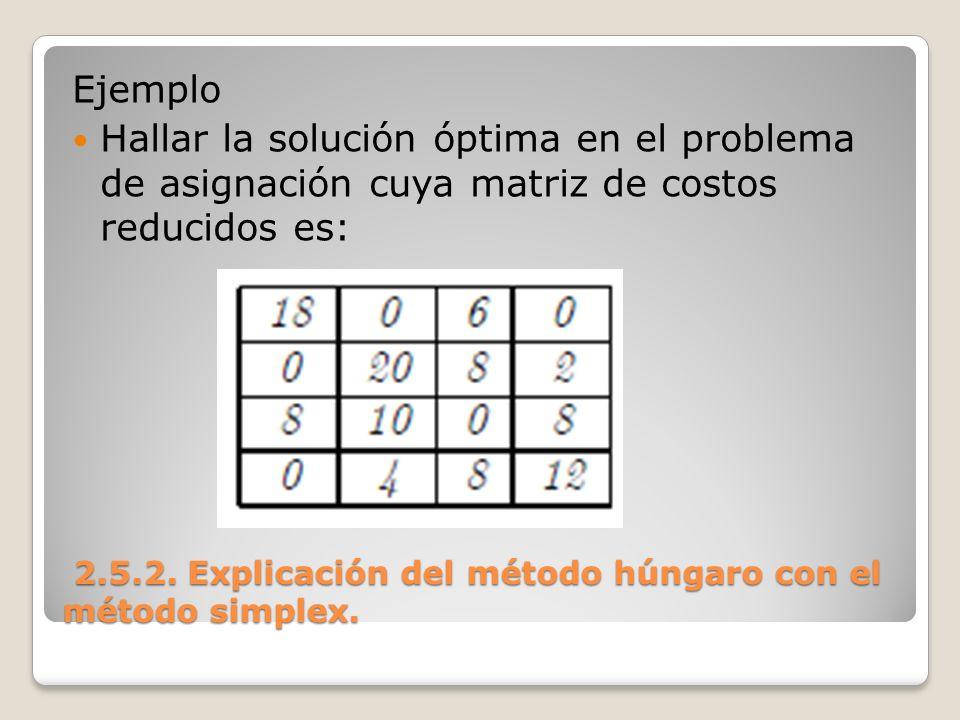 2.5.2. Explicación del método húngaro con el método simplex. 2.5.2. Explicación del método húngaro con el método simplex. Ejemplo Hallar la solución ó