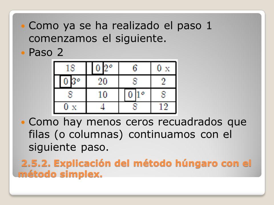 2.5.2. Explicación del método húngaro con el método simplex. 2.5.2. Explicación del método húngaro con el método simplex. Como ya se ha realizado el p