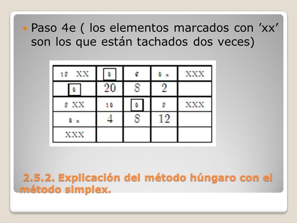 2.5.2. Explicación del método húngaro con el método simplex. 2.5.2. Explicación del método húngaro con el método simplex. Paso 4e ( los elementos marc