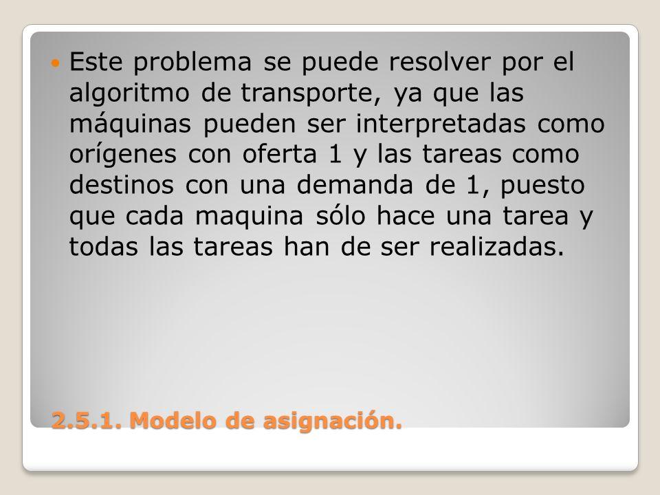 2.5.1. Modelo de asignación. 2.5.1. Modelo de asignación. Este problema se puede resolver por el algoritmo de transporte, ya que las máquinas pueden s