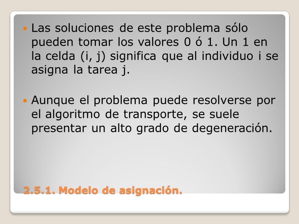 2.5.1. Modelo de asignación. 2.5.1. Modelo de asignación. Las soluciones de este problema sólo pueden tomar los valores 0 ó 1. Un 1 en la celda (i, j)