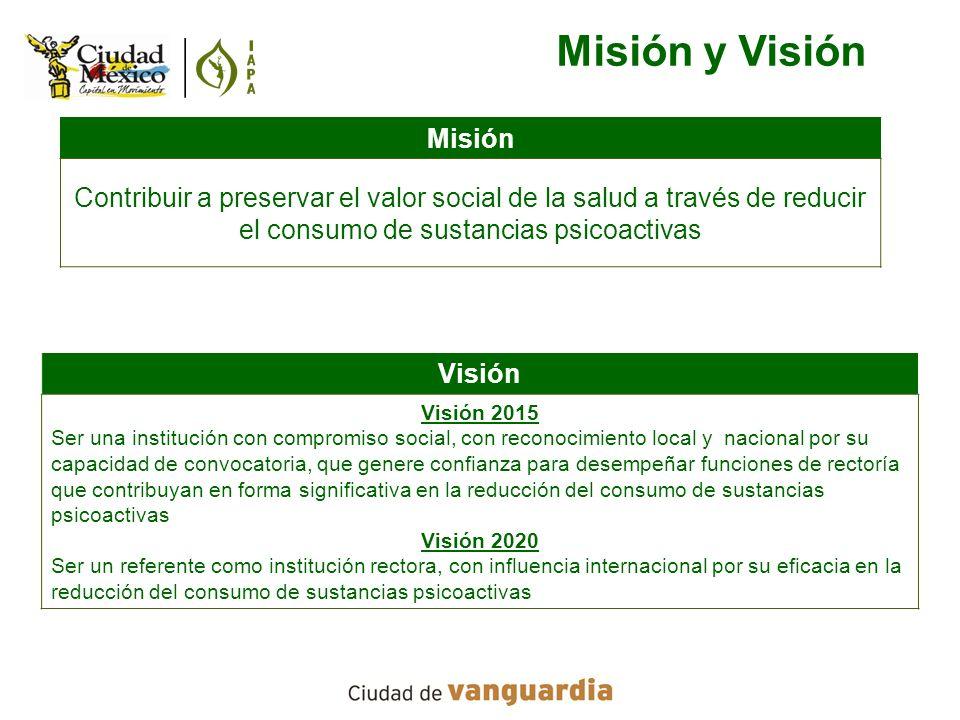 Misión y Visión Misión Contribuir a preservar el valor social de la salud a través de reducir el consumo de sustancias psicoactivas Visión Visión 2015