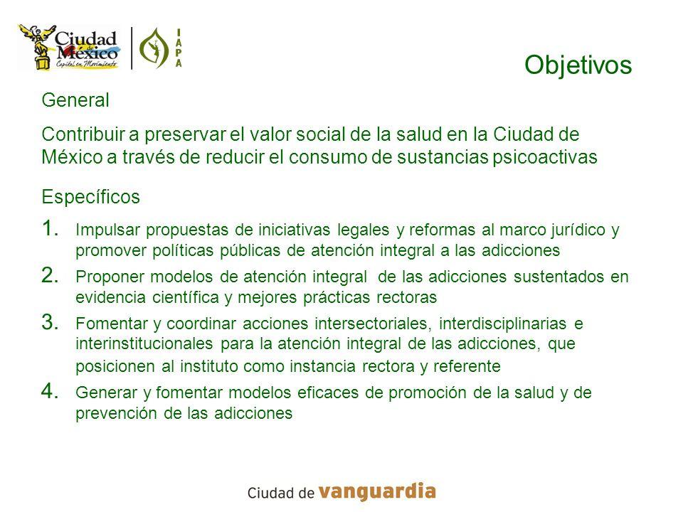 Objetivos General Contribuir a preservar el valor social de la salud en la Ciudad de México a través de reducir el consumo de sustancias psicoactivas