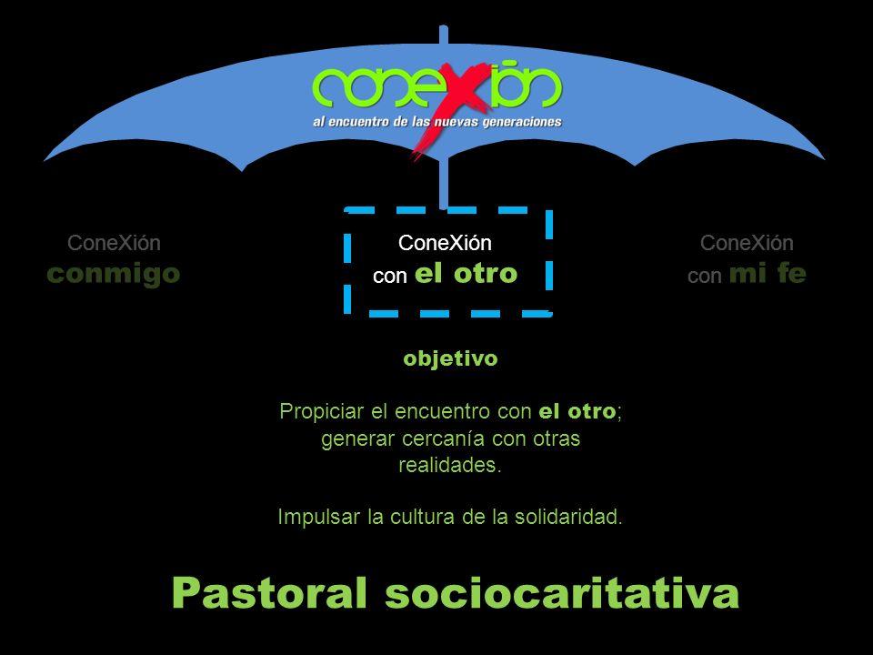 ConeXión conmigo ConeXión con el otro ConeXión con mi fe objetivo Propiciar el encuentro con el otro ; generar cercanía con otras realidades.