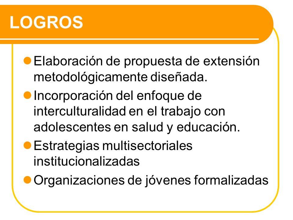 LOGROS Elaboración de propuesta de extensión metodológicamente diseñada. Incorporación del enfoque de interculturalidad en el trabajo con adolescentes