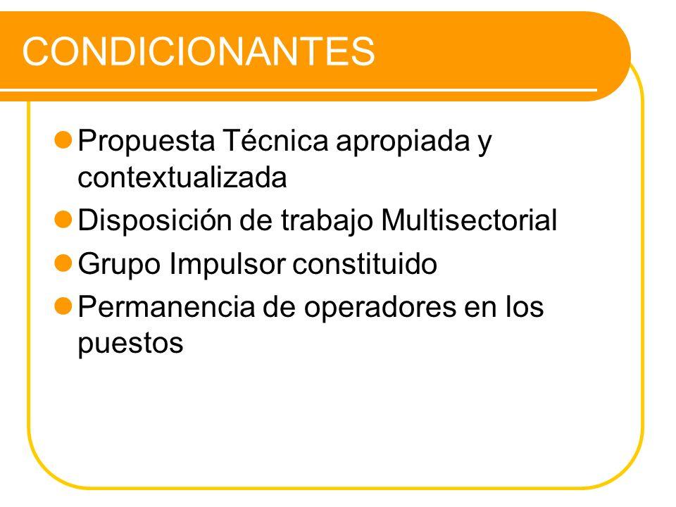 CONDICIONANTES Propuesta Técnica apropiada y contextualizada Disposición de trabajo Multisectorial Grupo Impulsor constituido Permanencia de operadore