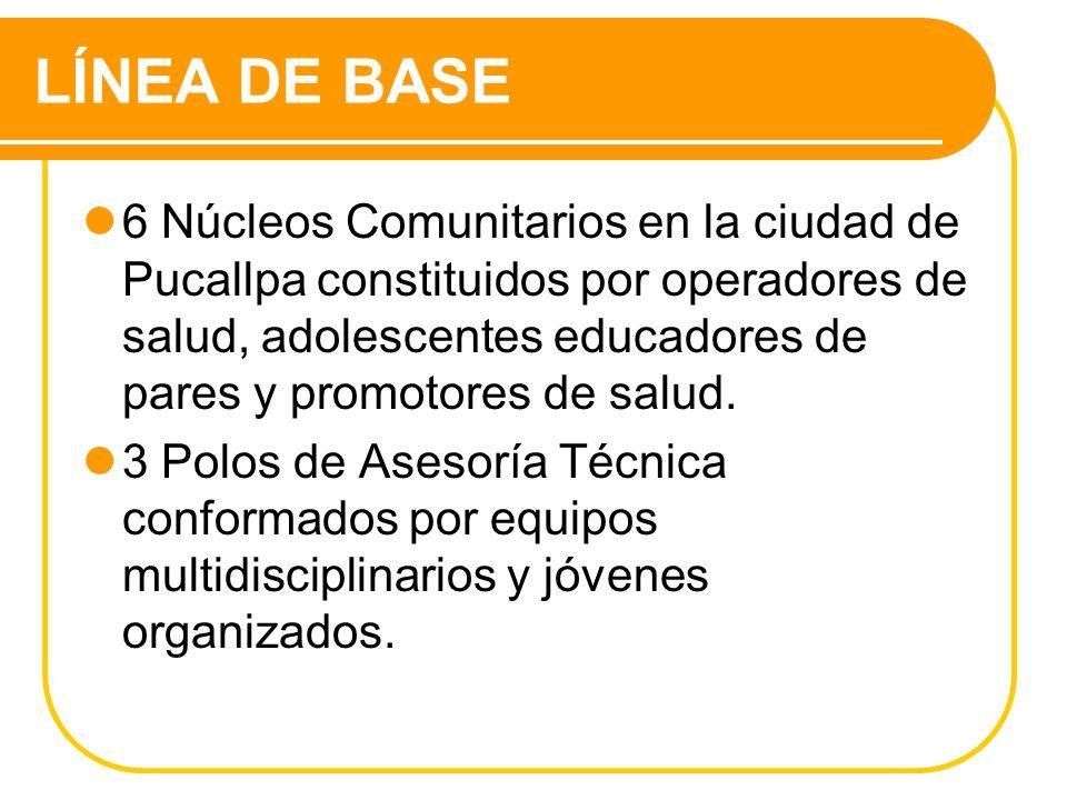 LÍNEA DE BASE 6 Núcleos Comunitarios en la ciudad de Pucallpa constituidos por operadores de salud, adolescentes educadores de pares y promotores de s