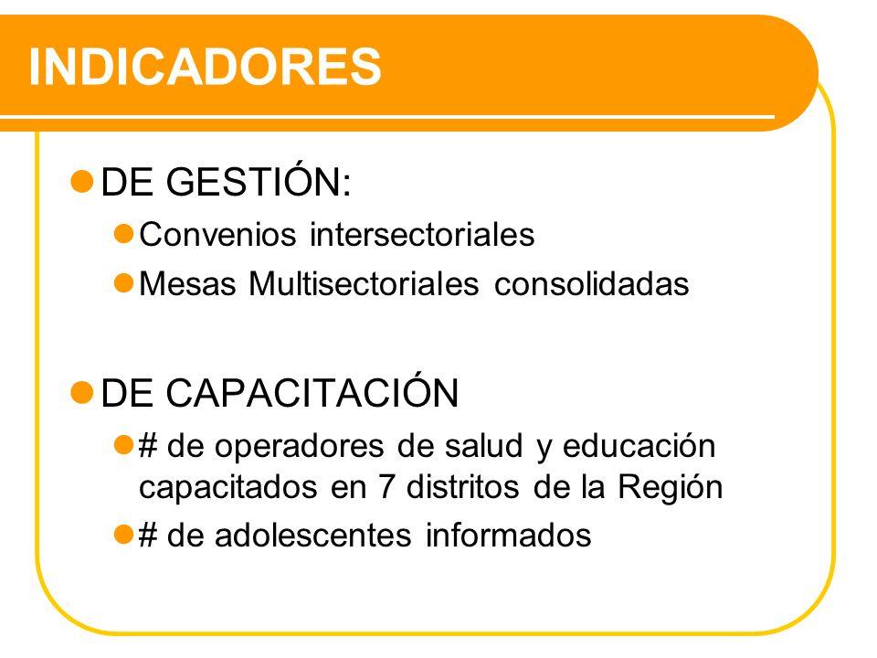 INDICADORES DE GESTIÓN: Convenios intersectoriales Mesas Multisectoriales consolidadas DE CAPACITACIÓN # de operadores de salud y educación capacitado