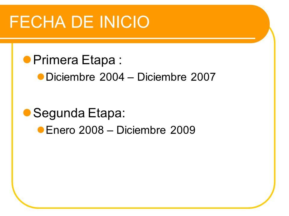 FECHA DE INICIO Primera Etapa : Diciembre 2004 – Diciembre 2007 Segunda Etapa: Enero 2008 – Diciembre 2009