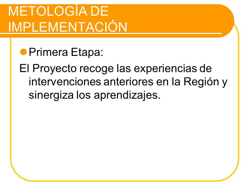 METOLOGÍA DE IMPLEMENTACIÓN Primera Etapa: El Proyecto recoge las experiencias de intervenciones anteriores en la Región y sinergiza los aprendizajes.