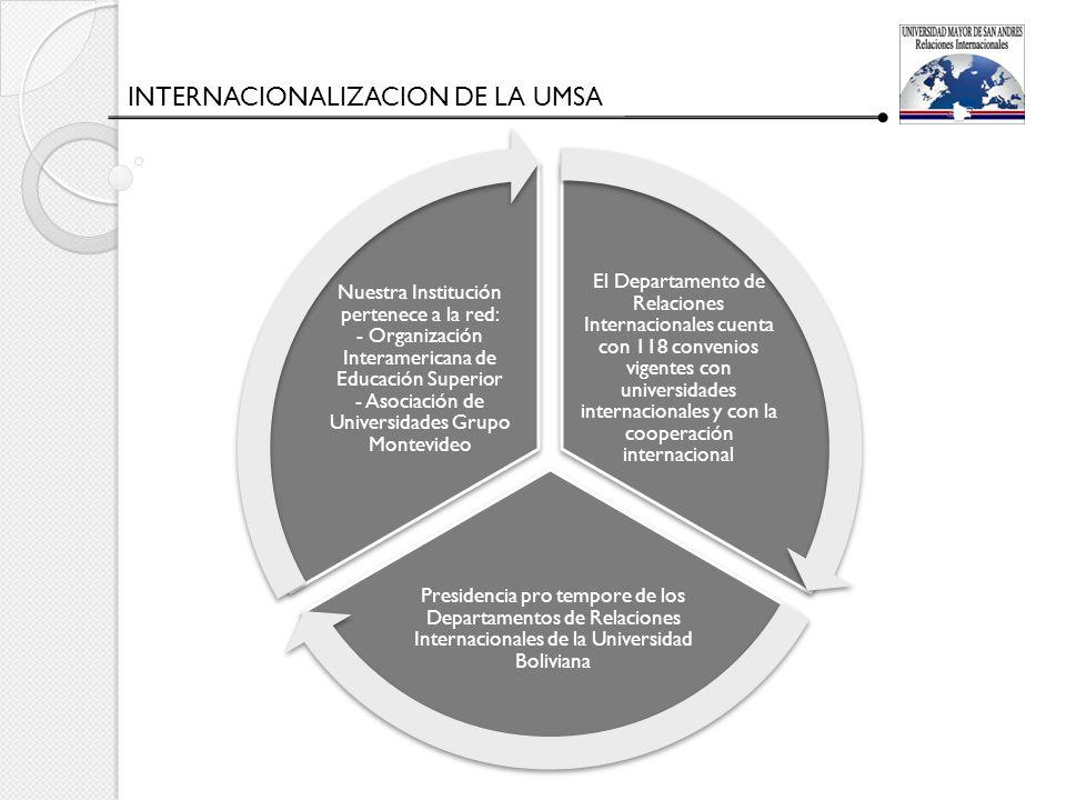 El Departamento de Relaciones Internacionales cuenta con 118 convenios vigentes con universidades internacionales y con la cooperación internacional P