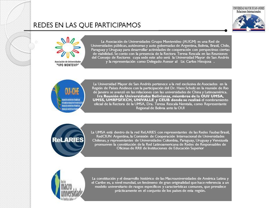 REDES EN LAS QUE PARTICIPAMOS La Asociación de Universidades Grupo Montevideo (AUGM) es una Red de Universidades públicas, autónomas y auto gobernadas