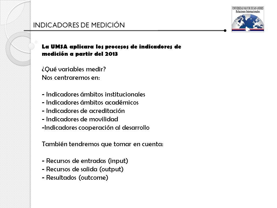 INDICADORES DE MEDICIÓN La UMSA aplicara los procesos de indicadores de medición a partir del 2013 ¿Qué variables medir? Nos centraremos en: - Indicad
