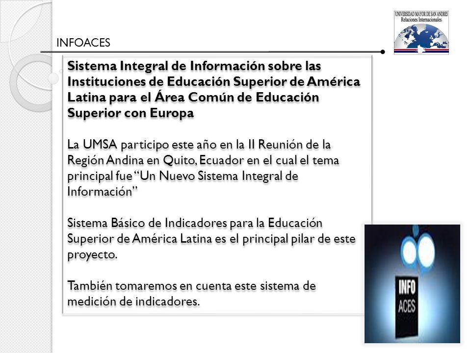 INFOACES Sistema Integral de Información sobre las Instituciones de Educación Superior de América Latina para el Área Común de Educación Superior con