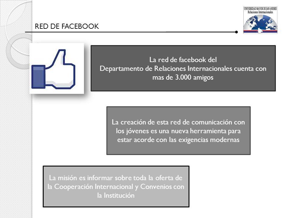 RED DE FACEBOOK La red de facebook del Departamento de Relaciones Internacionales cuenta con mas de 3.000 amigos La misión es informar sobre toda la o