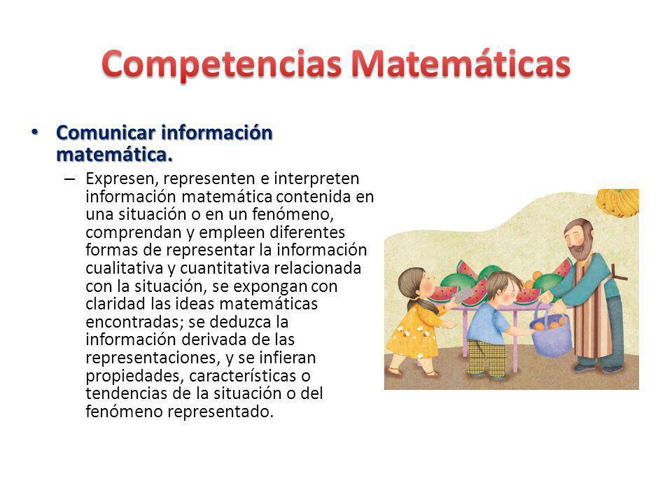 Comunicar información matemática. Comunicar información matemática. – Expresen, representen e interpreten información matemática contenida en una situ