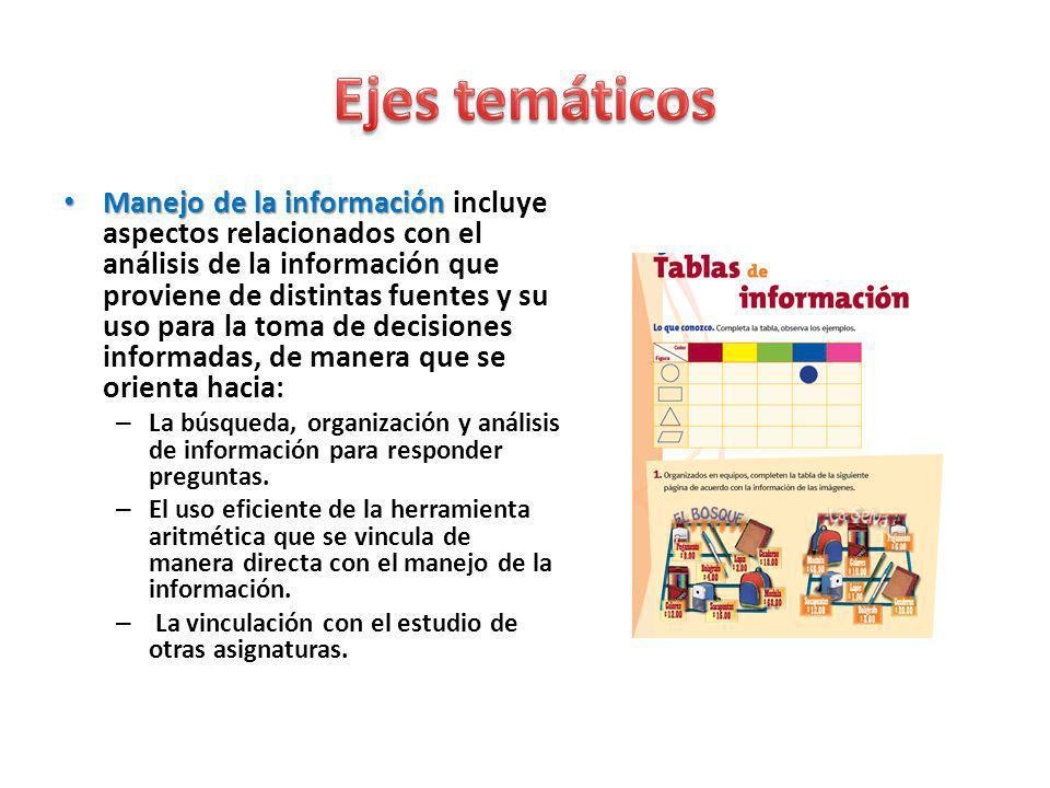 Manejo de la información Manejo de la información incluye aspectos relacionados con el análisis de la información que proviene de distintas fuentes y