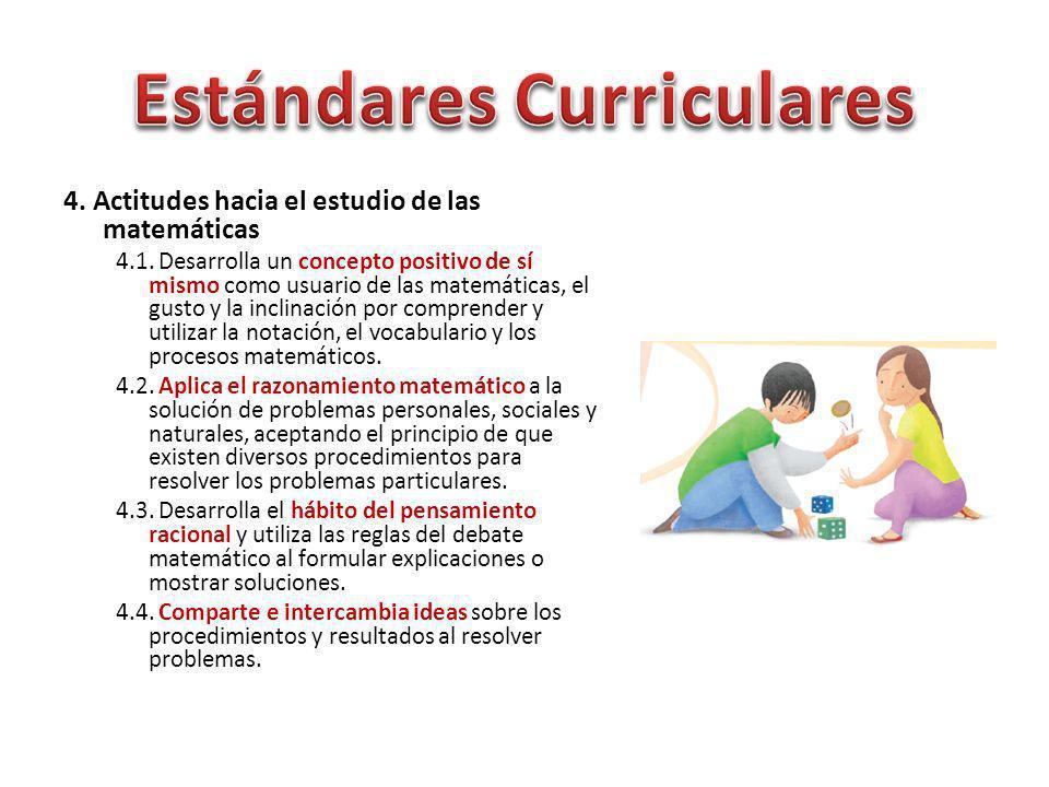 4. Actitudes hacia el estudio de las matemáticas 4.1. Desarrolla un concepto positivo de sí mismo como usuario de las matemáticas, el gusto y la incli