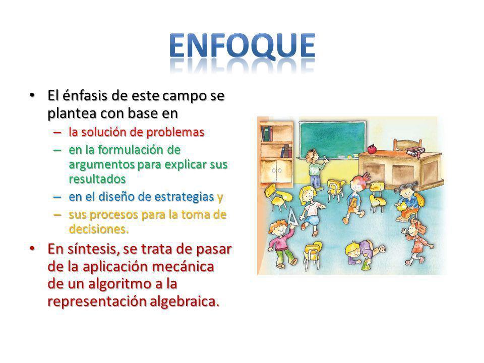El énfasis de este campo se plantea con base en El énfasis de este campo se plantea con base en – la solución de problemas – en la formulación de argu