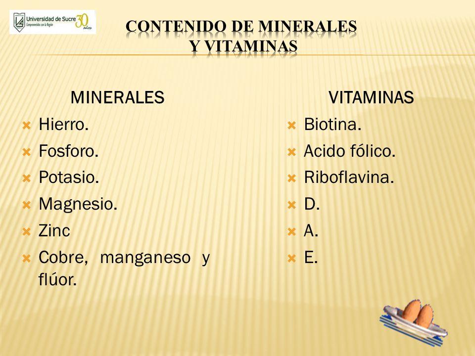 MINERALES Hierro. Fosforo. Potasio. Magnesio. Zinc Cobre, manganeso y flúor. VITAMINAS Biotina. Acido fólico. Riboflavina. D. A. E.