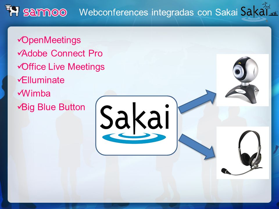 Webconferences integradas con Sakai OpenMeetings Adobe Connect Pro Office Live Meetings Elluminate Wimba Big Blue Button