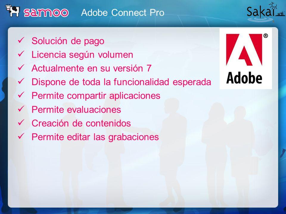 Solución de pago Licencia según volumen Actualmente en su versión 7 Dispone de toda la funcionalidad esperada Permite compartir aplicaciones Permite e