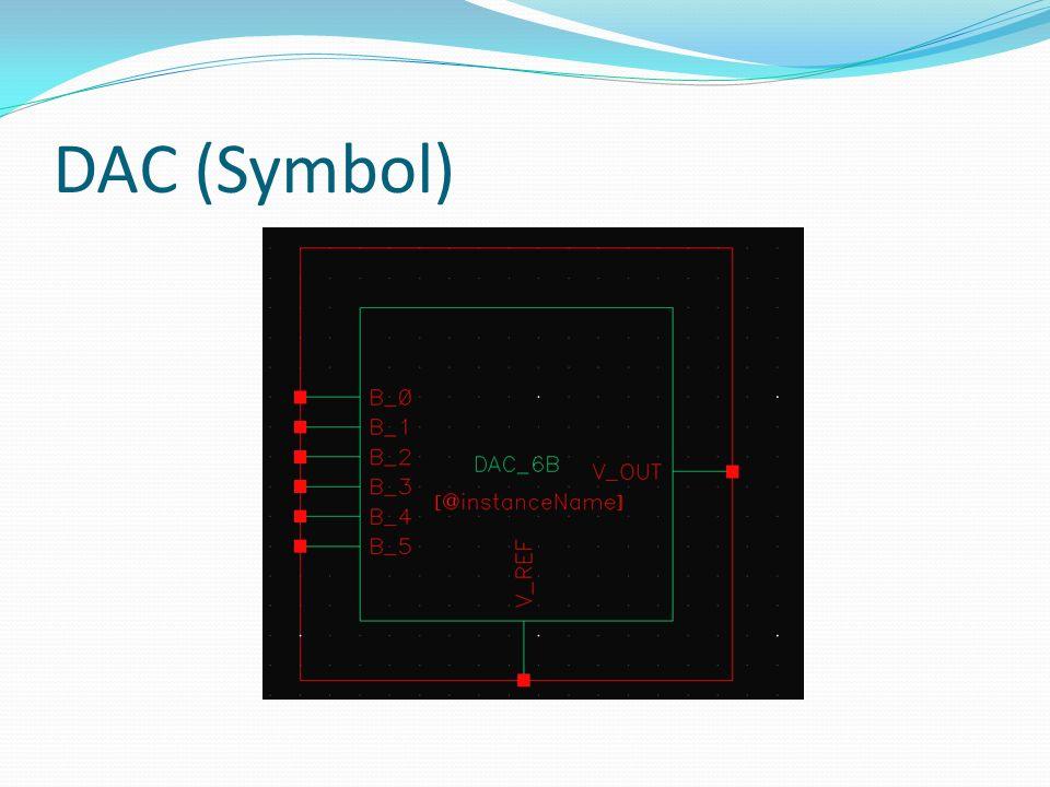 DAC (Symbol)