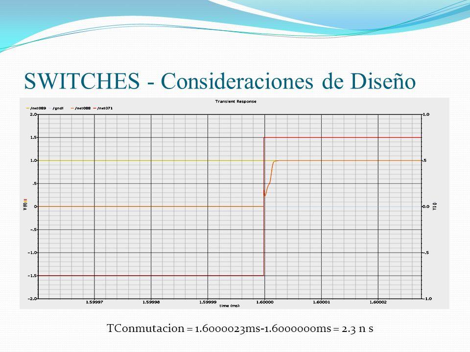 SWITCHES - Consideraciones de Diseño TConmutacion = 1.6000023ms-1.6000000ms = 2.3 n s