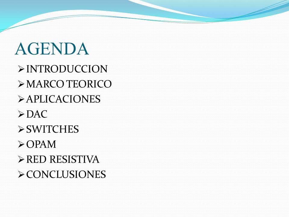 AGENDA INTRODUCCION MARCO TEORICO APLICACIONES DAC SWITCHES OPAM RED RESISTIVA CONCLUSIONES